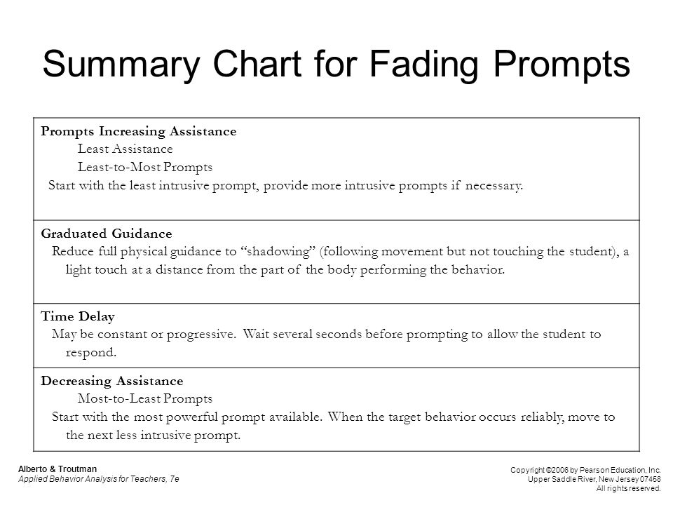 Summary Chart for Fading Prompts