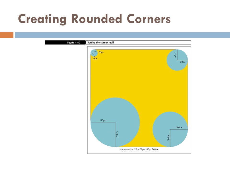 Creating Rounded Corners