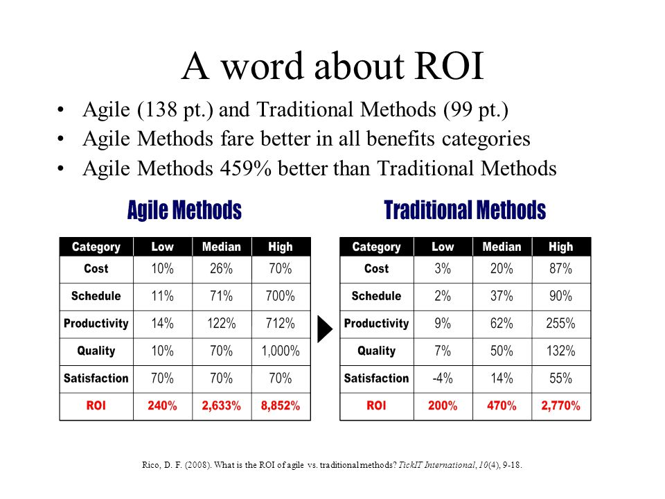 A word about ROI Agile (138 pt.) and Traditional Methods (99 pt.)