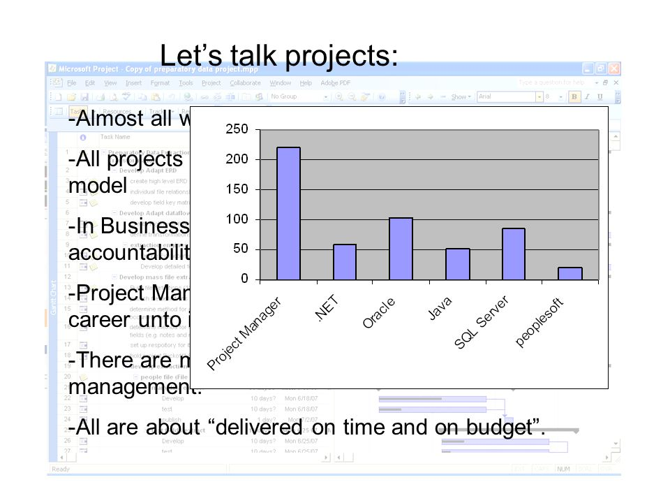Let's talk projects: Almost all work is done as a project
