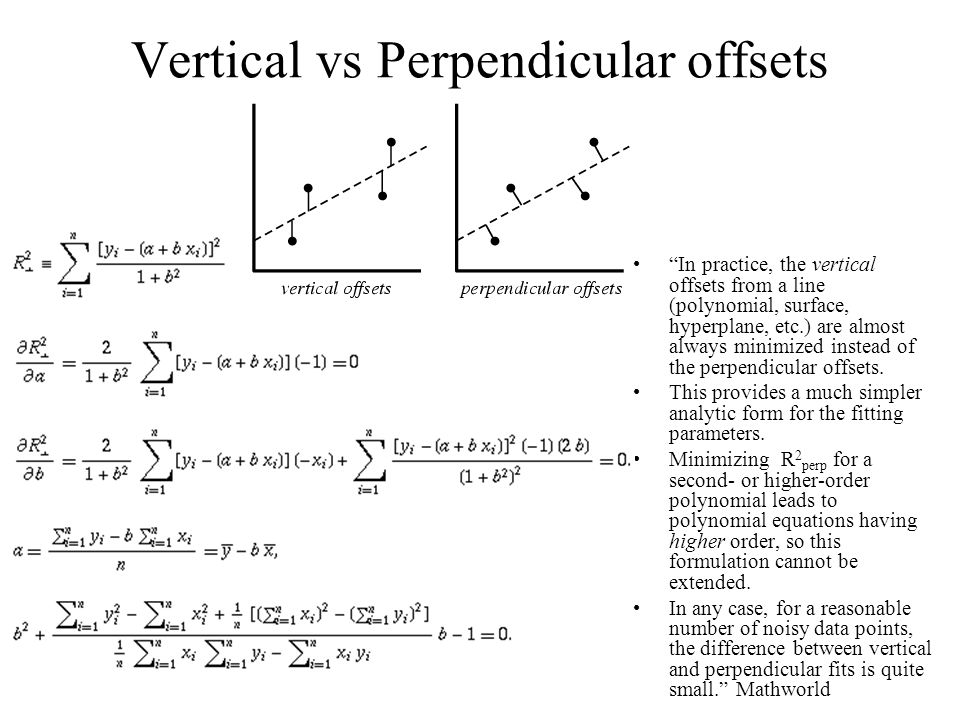 Vertical vs Perpendicular offsets
