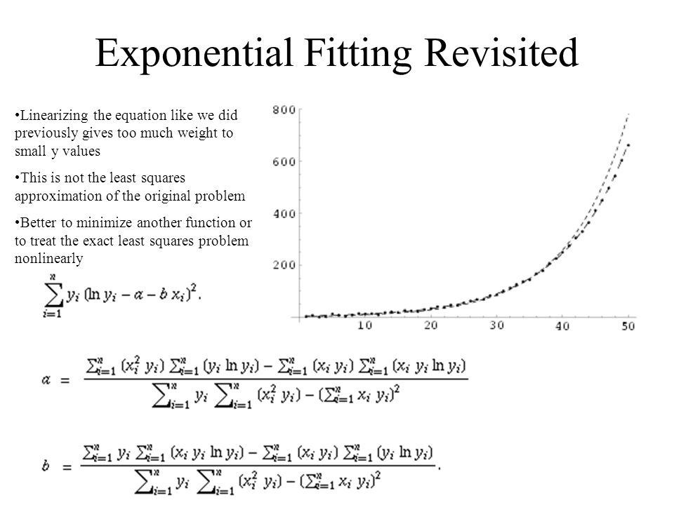 Exponential Fitting Revisited