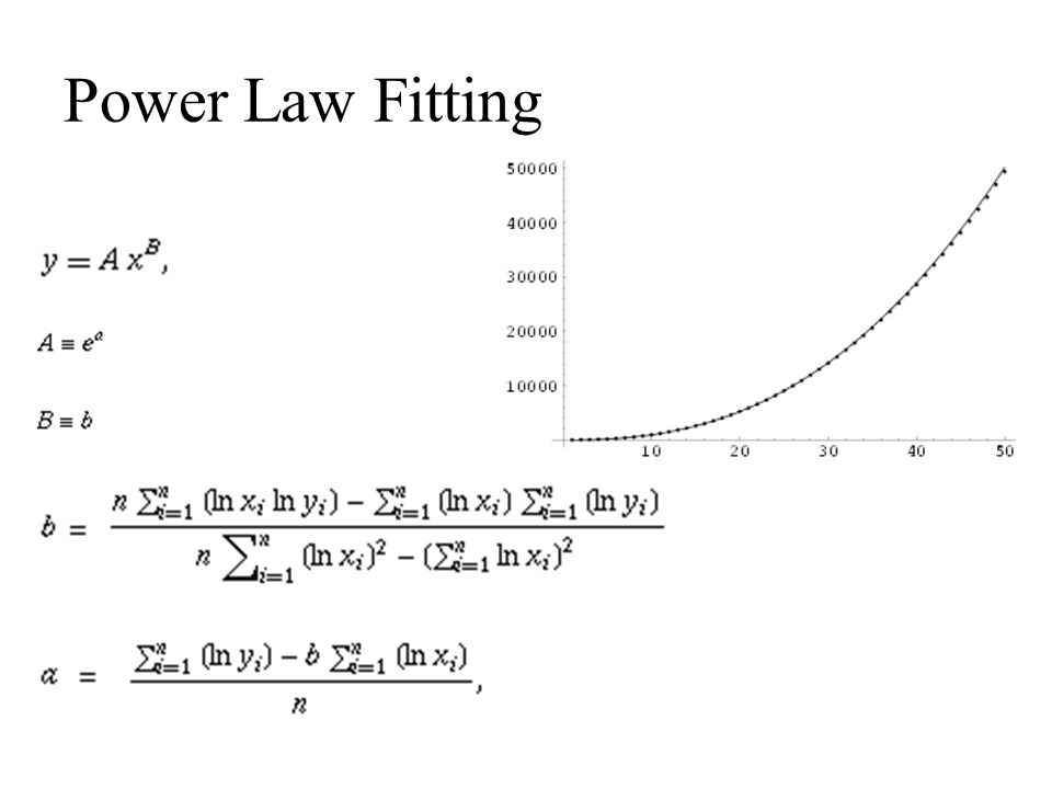 Power Law Fitting