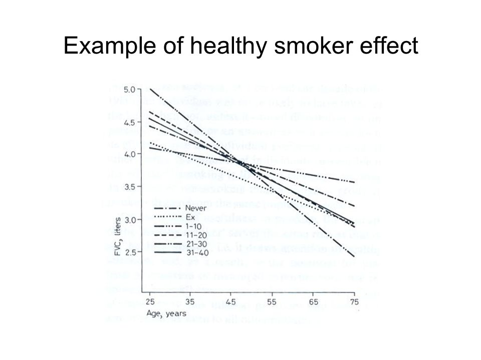 Example of healthy smoker effect