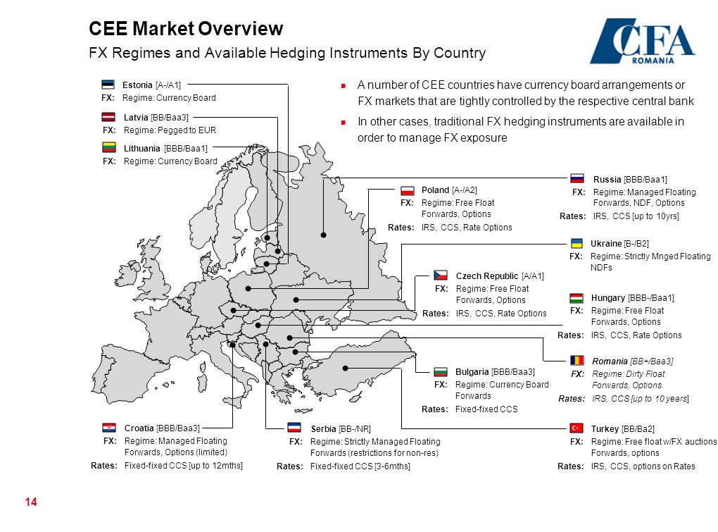 CEE Market Overview FX Regimes and Available Hedging Instruments By Country