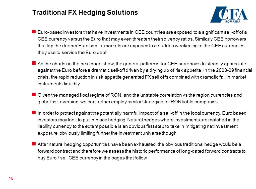 Traditional FX Hedging Solutions