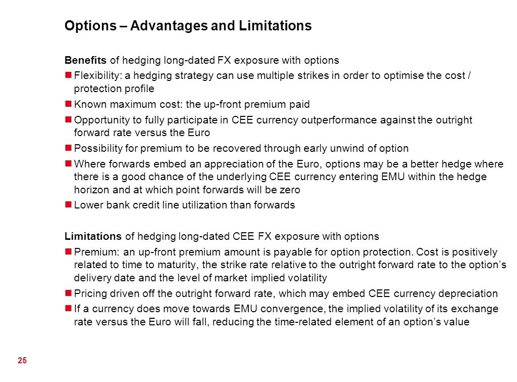 Options – Advantages and Limitations
