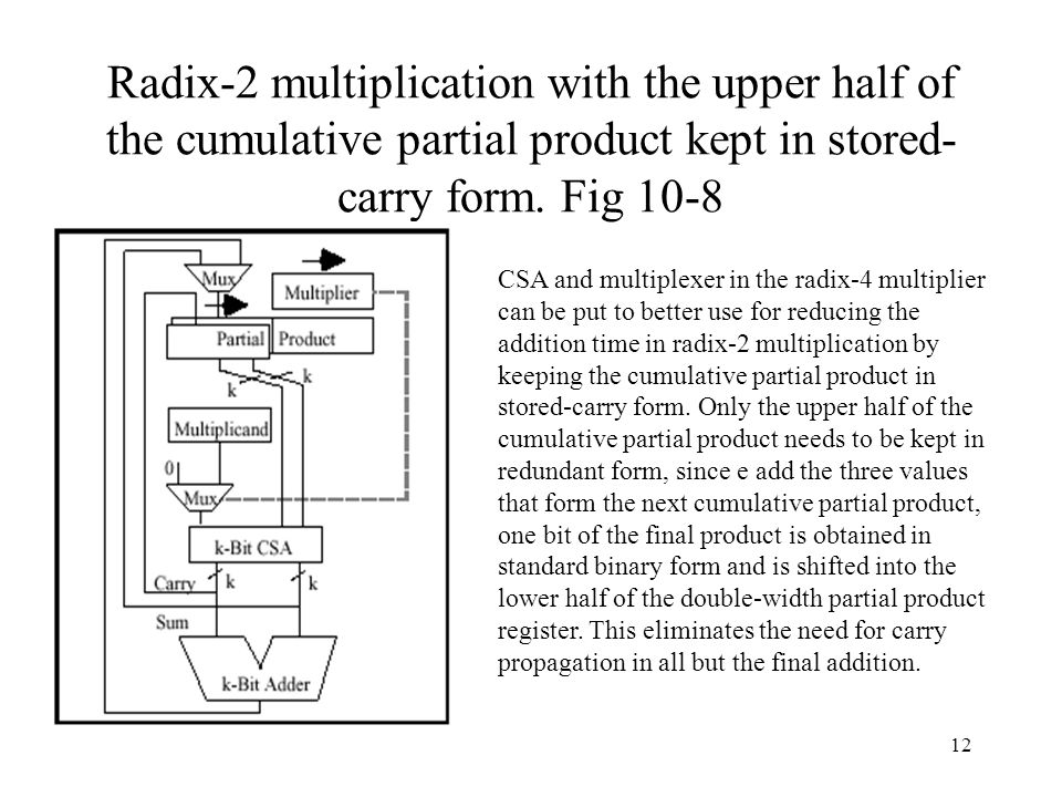 Radix-2 multiplication with the upper half of the cumulative partial product kept in stored-carry form. Fig 10-8