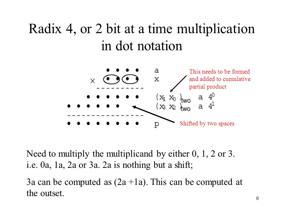 Radix 4, or 2 bit at a time multiplication in dot notation