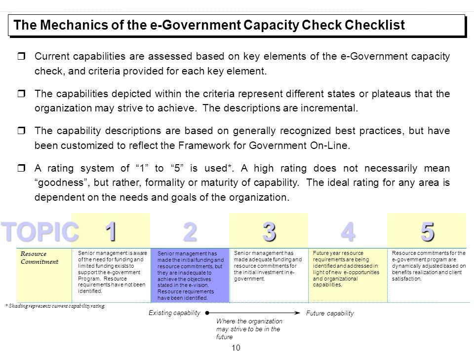 The Mechanics of the e-Government Capacity Check Checklist