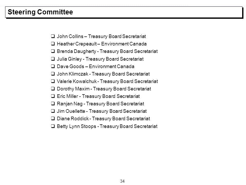 Steering Committee John Collins – Treasury Board Secretariat