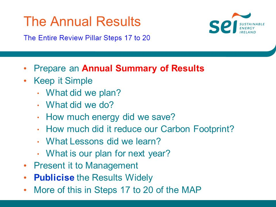 The Annual Results The Entire Review Pillar Steps 17 to 20
