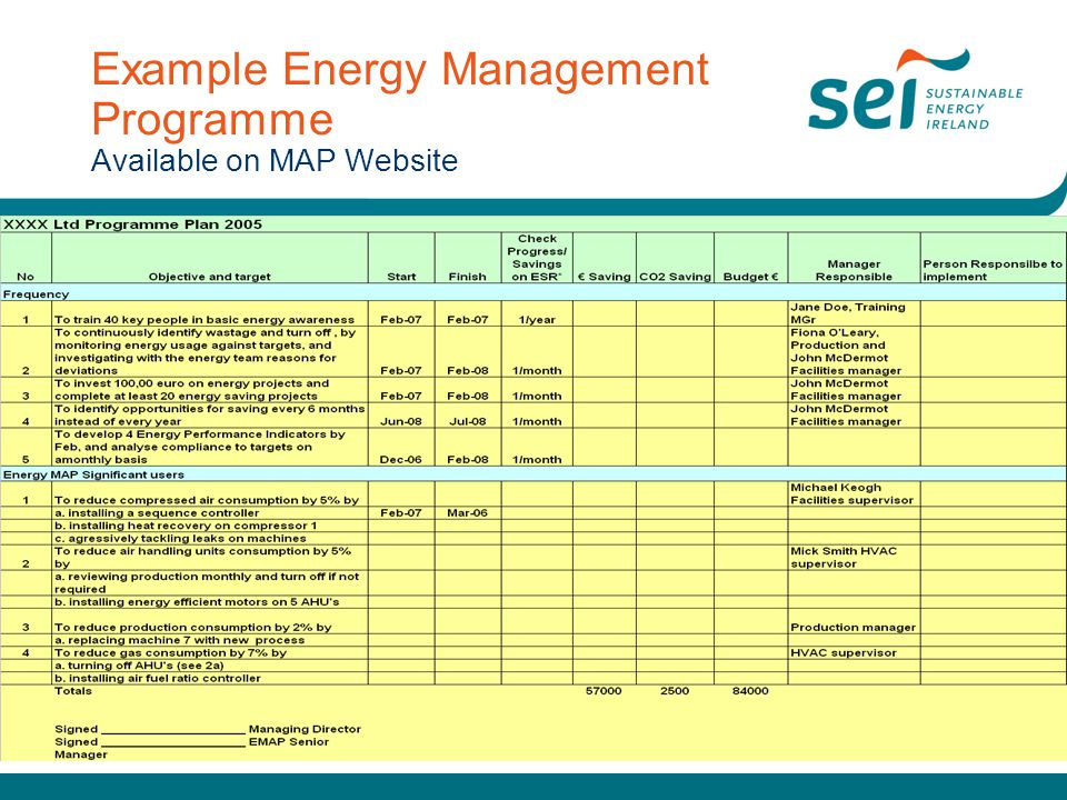 Example Energy Management Programme Available on MAP Website