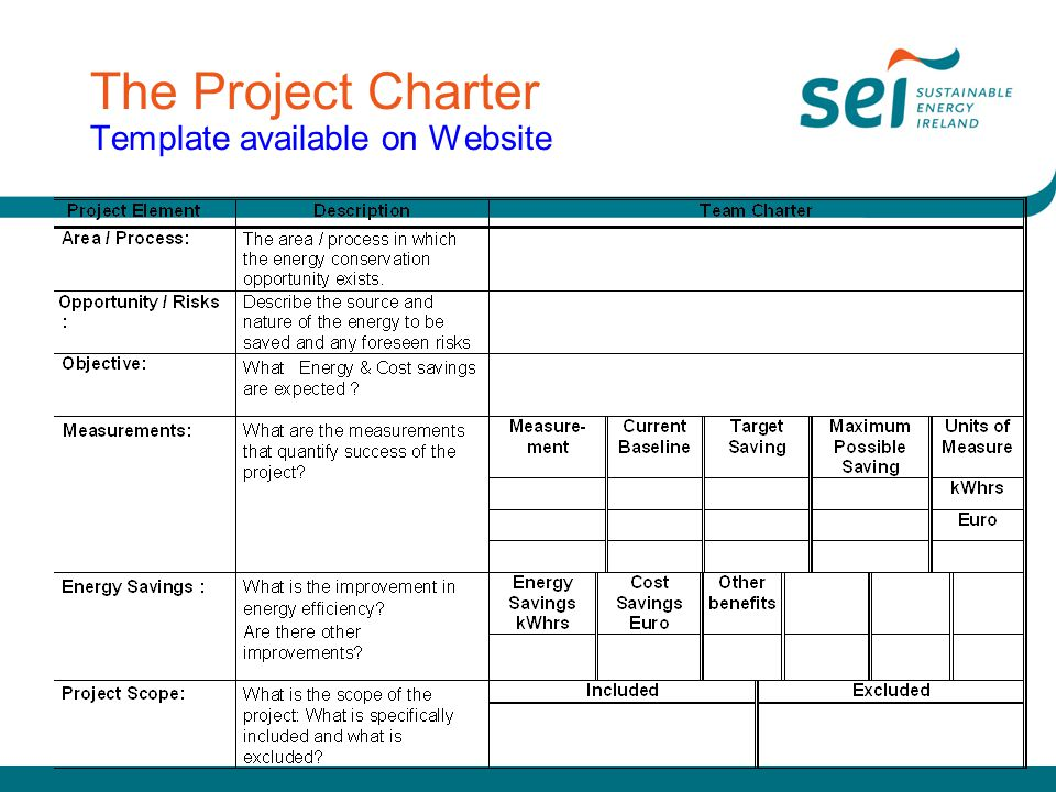 The Project Charter Template available on Website