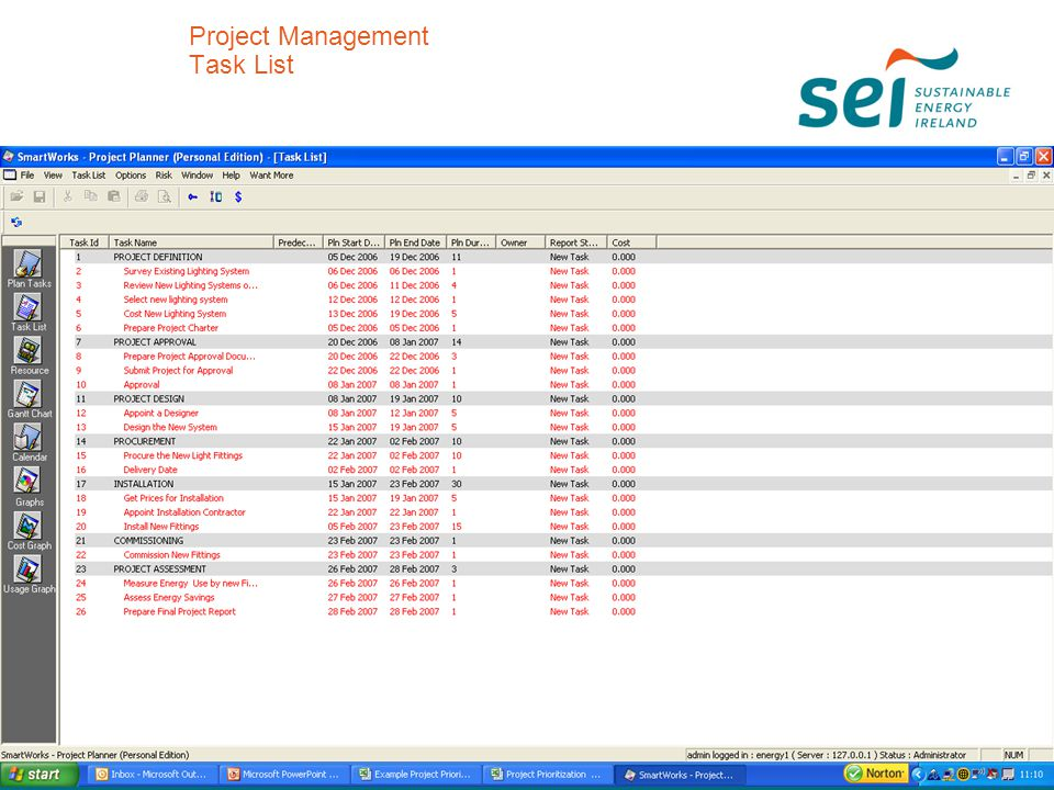 Project Management Task List