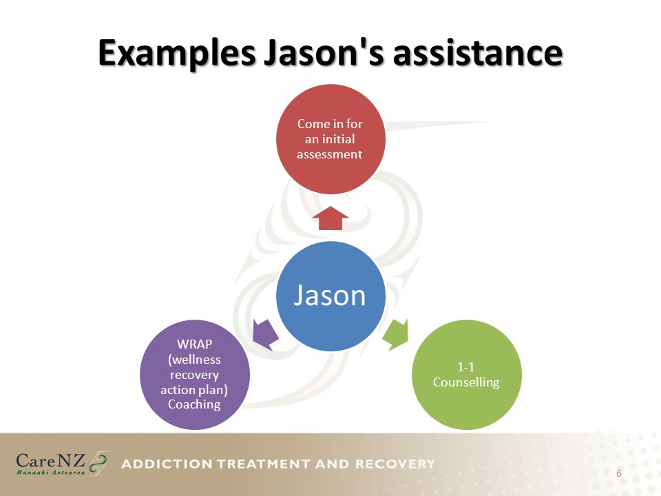 Examples Jason s assistance