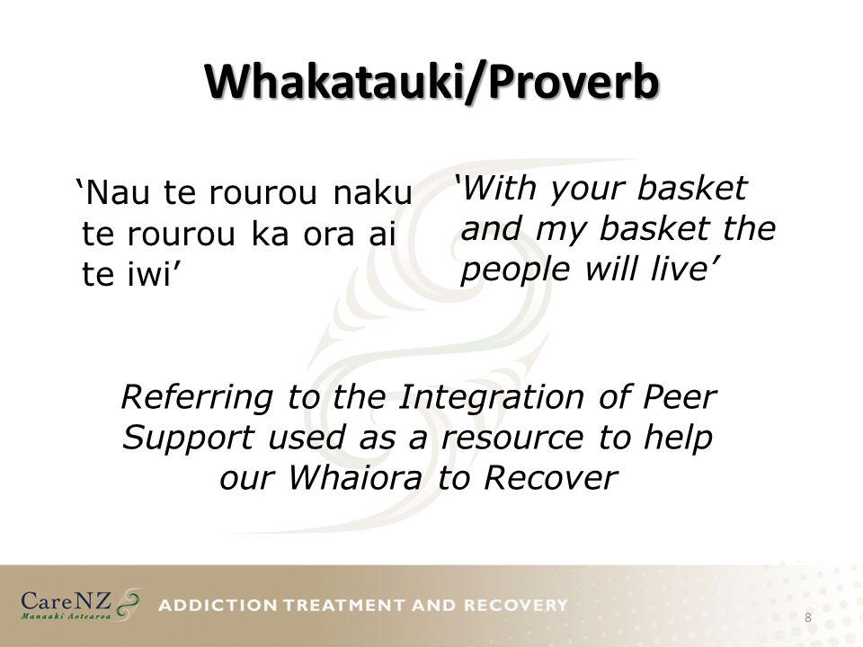 Whakatauki/Proverb 'Nau te rourou naku te rourou ka ora ai te iwi'