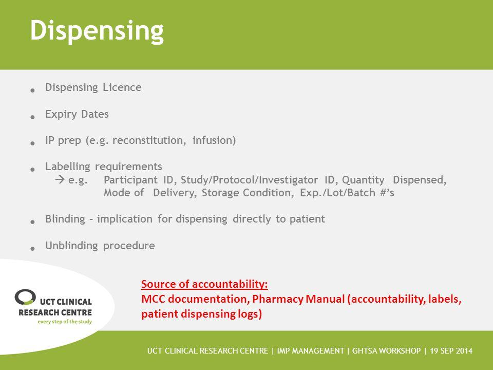 Dispensing Dispensing Licence Expiry Dates