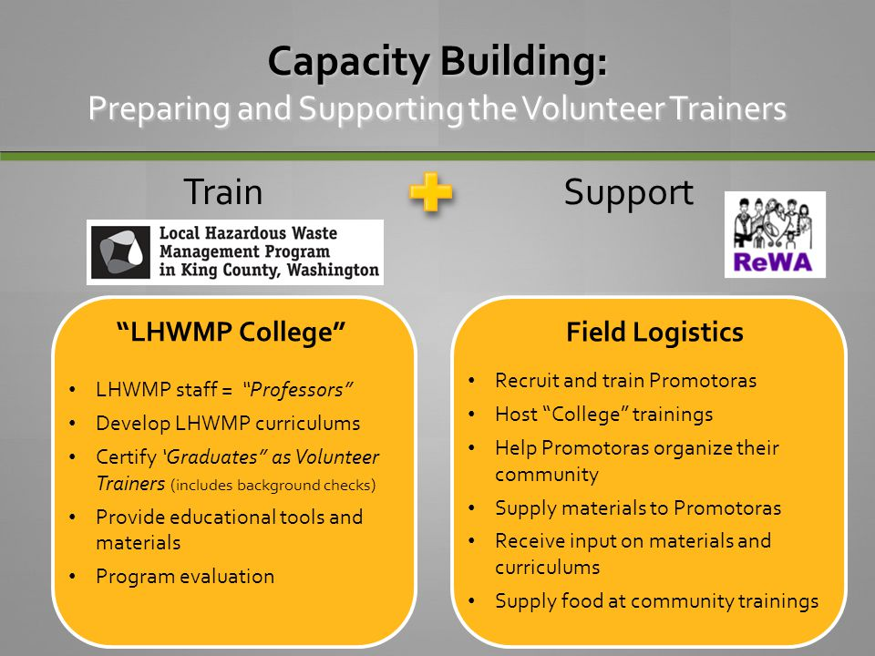 Capacity Building: Preparing and Supporting the Volunteer Trainers