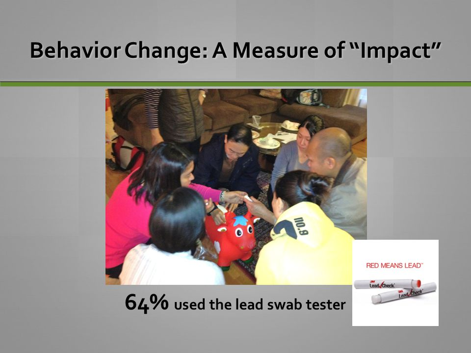 Behavior Change: A Measure of Impact