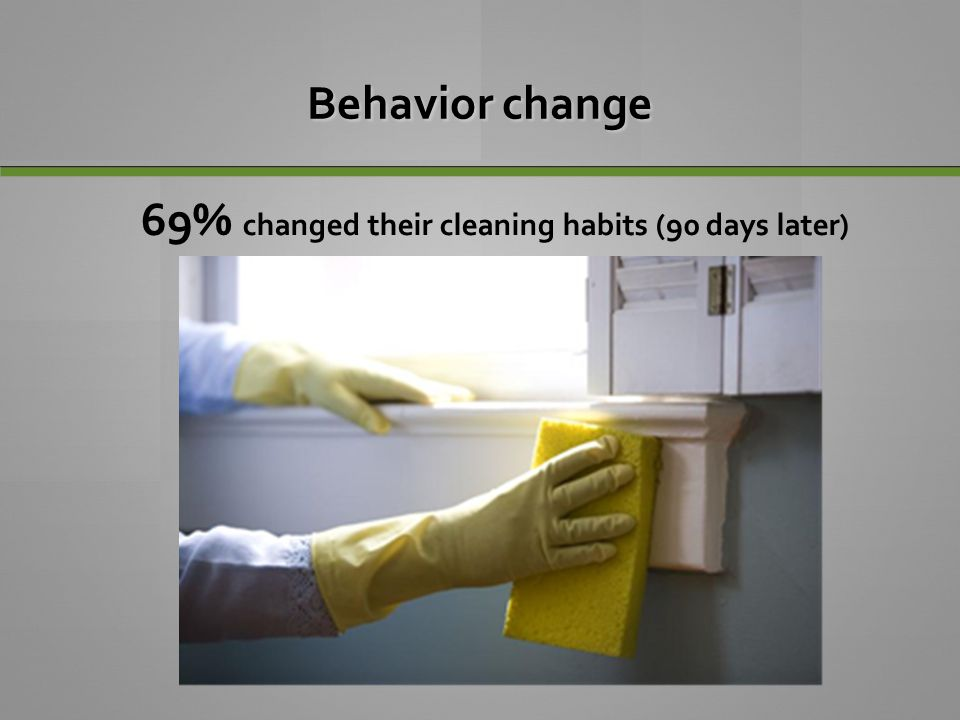 69% changed their cleaning habits (90 days later)
