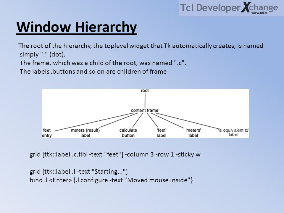 Window Hierarchy The root of the hierarchy, the toplevel widget that Tk automatically creates, is named.