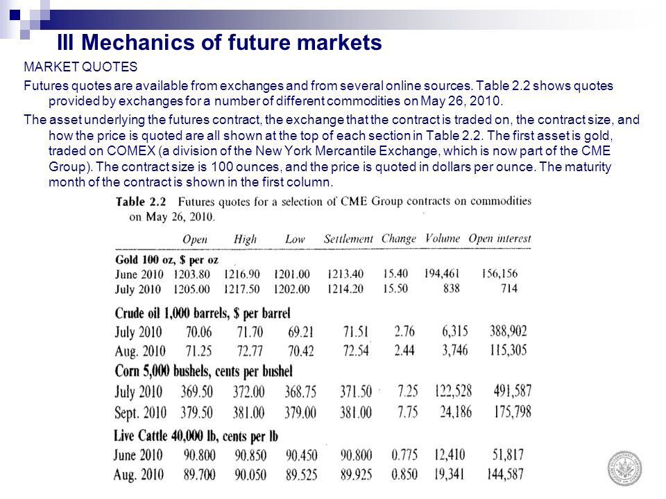 Futures Market Quotes Amazing Cours Title Derivatives Markets  Ppt Download