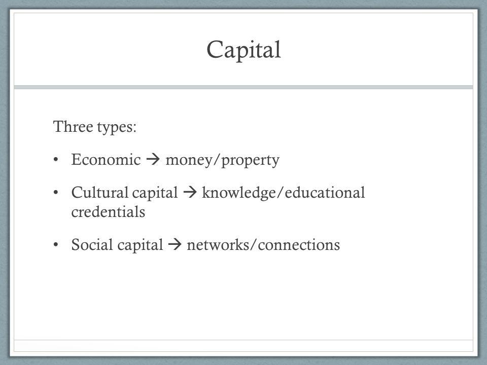 Capital Three types: Economic  money/property