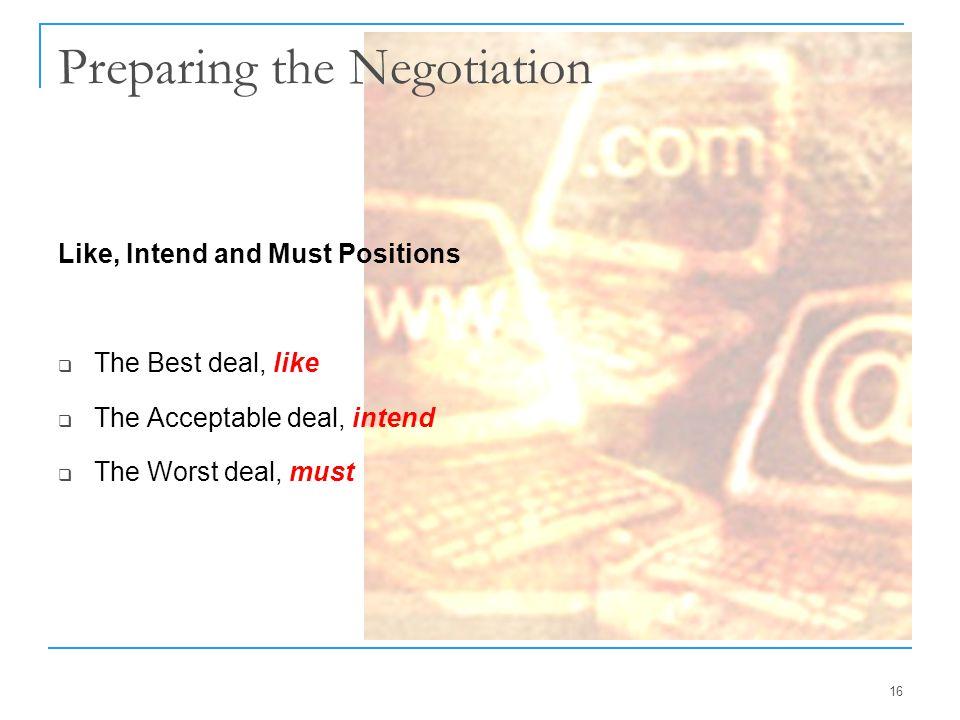 Preparing the Negotiation