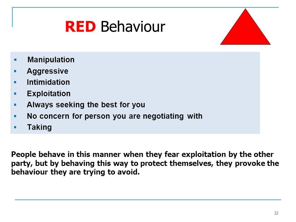 RED Behaviour Manipulation Aggressive Intimidation Exploitation