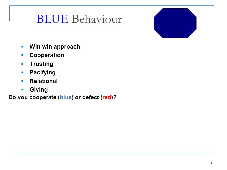 BLUE Behaviour Win win approach Cooperation Trusting Pacifying