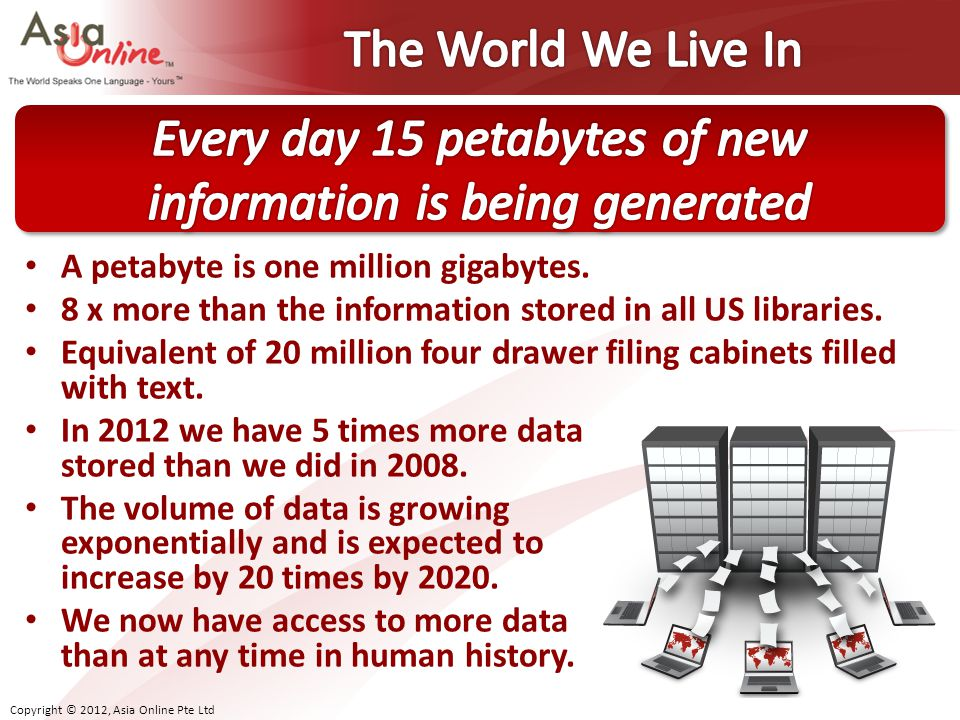 Every day 15 petabytes of new information is being generated