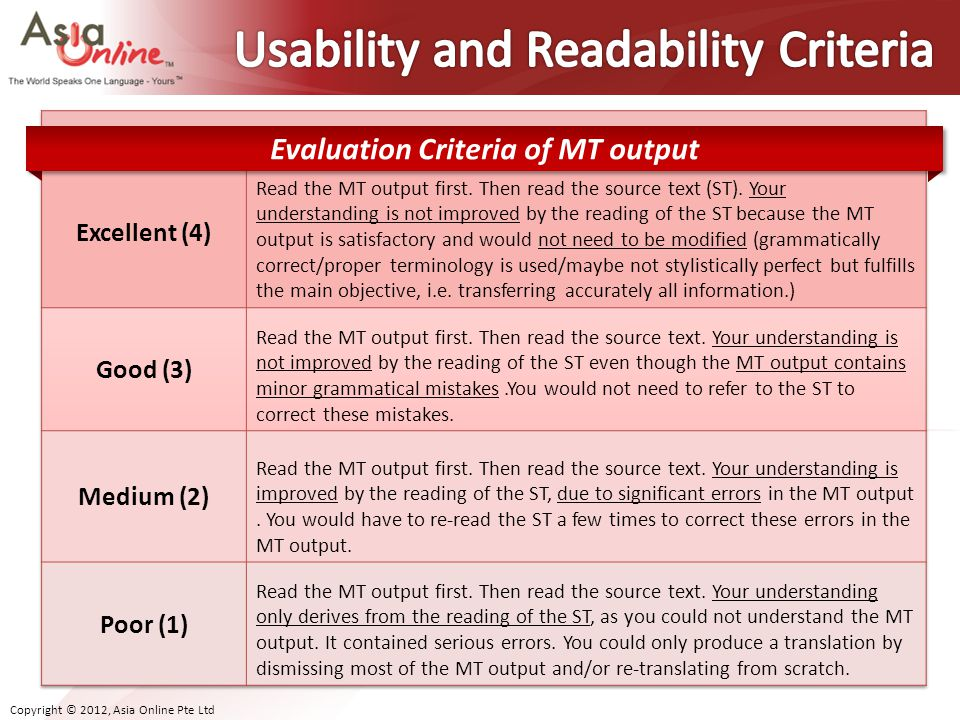 Usability and Readability Criteria