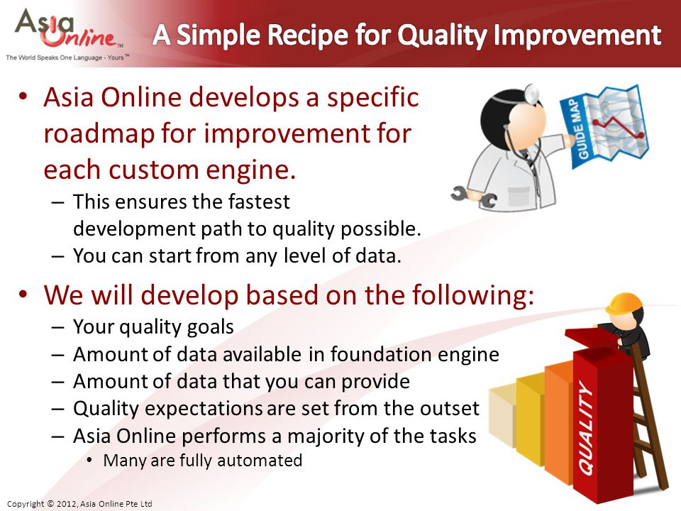 A Simple Recipe for Quality Improvement