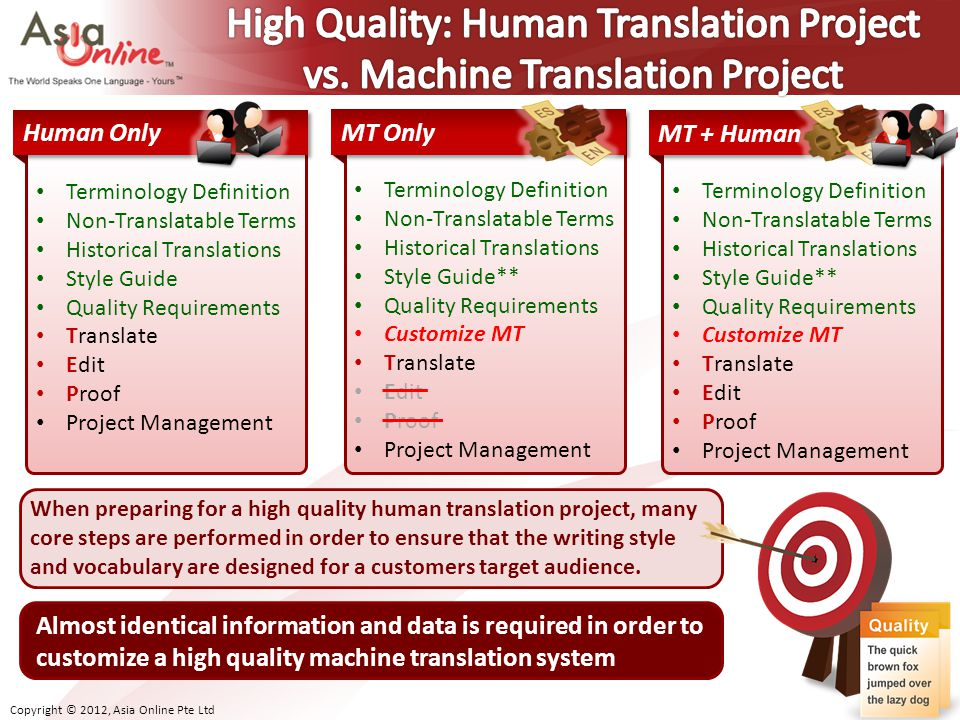 High Quality: Human Translation Project vs. Machine Translation Project