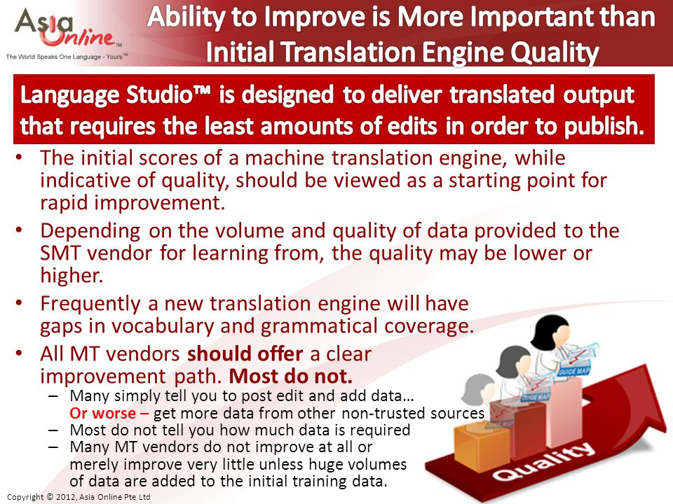 Ability to Improve is More Important than Initial Translation Engine Quality