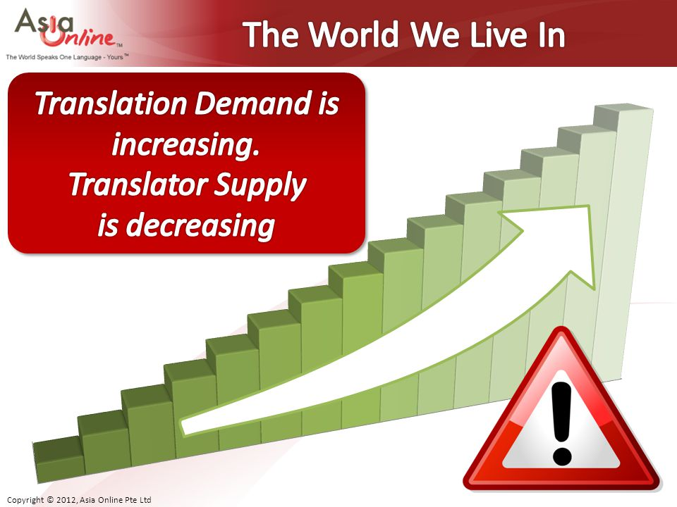 The World We Live In Translation Demand is increasing.