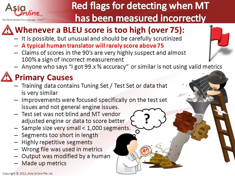Red flags for detecting when MT has been measured incorrectly