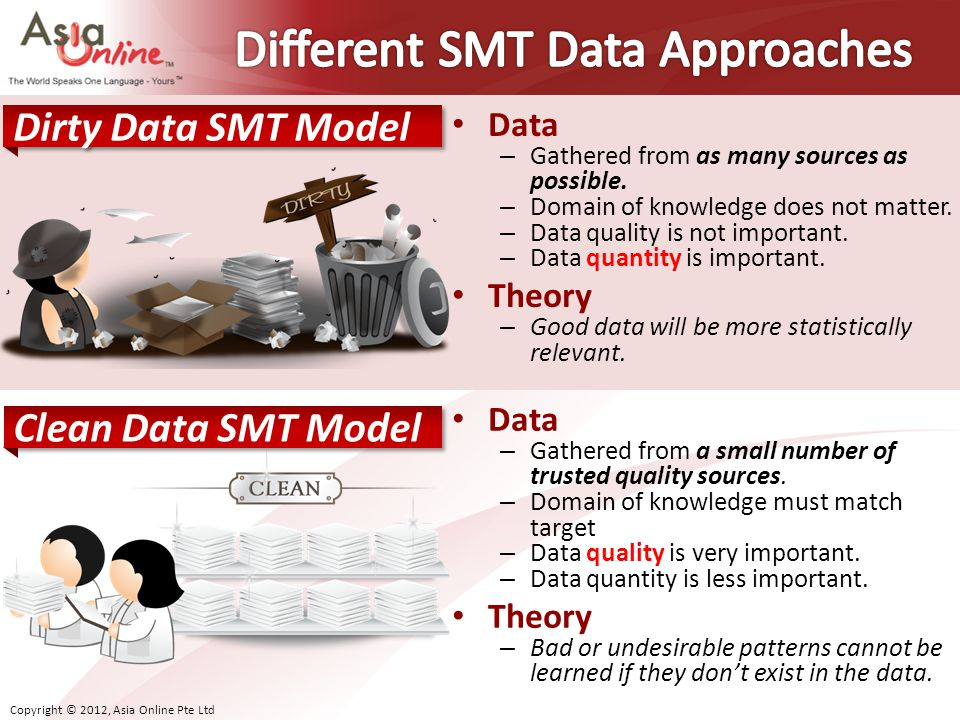 Different SMT Data Approaches