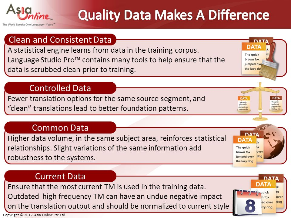 Quality Data Makes A Difference