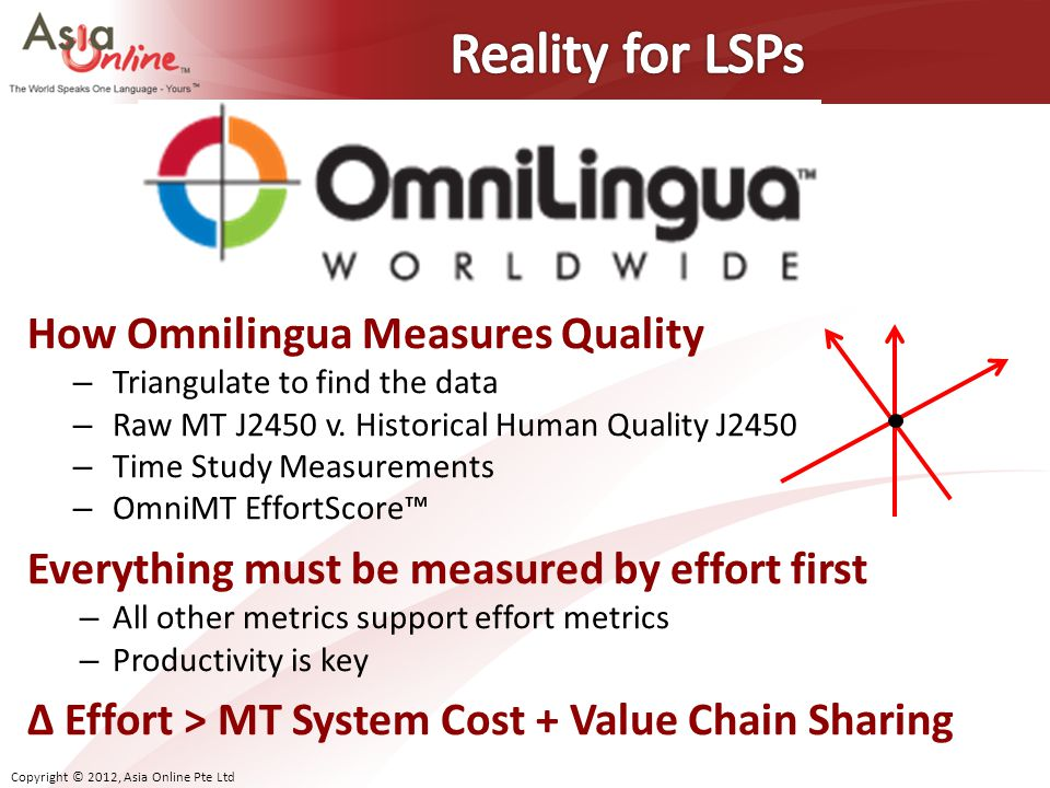 Reality for LSPs How Omnilingua Measures Quality