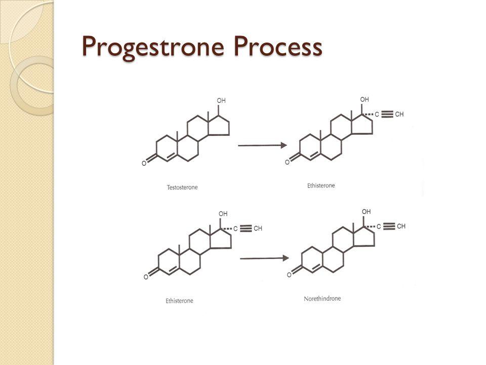 Progestrone Process