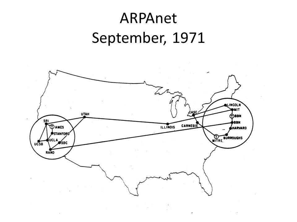 ARPAnet September, 1971