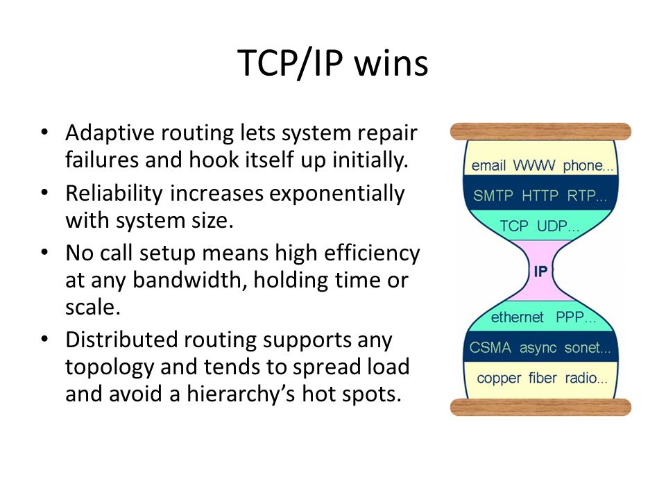 TCP/IP wins Adaptive routing lets system repair failures and hook itself up initially. Reliability increases exponentially with system size.