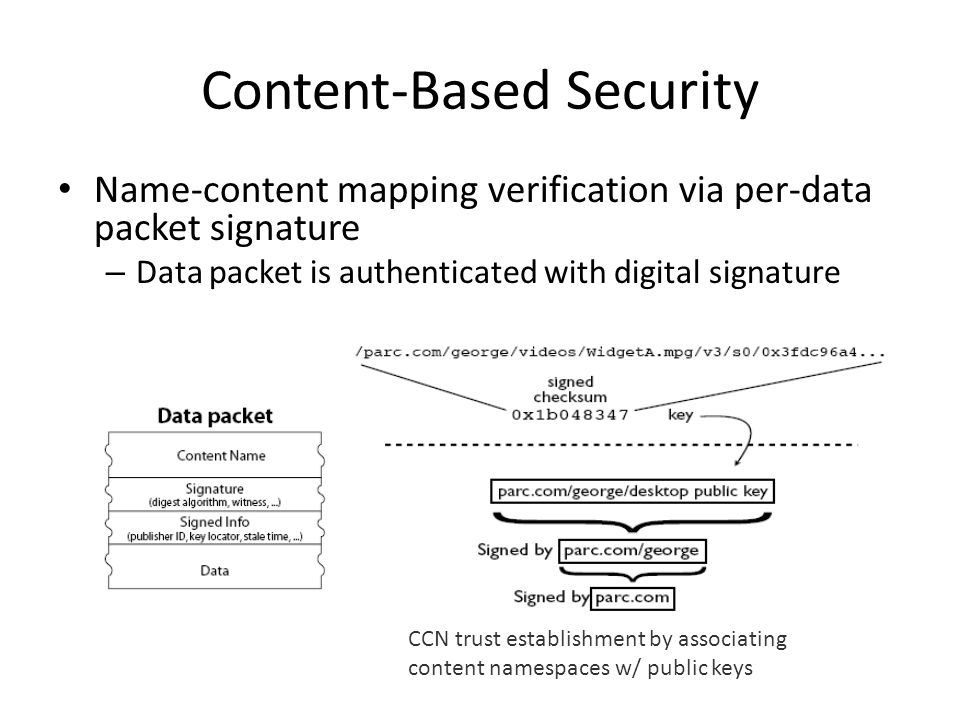 Content-Based Security