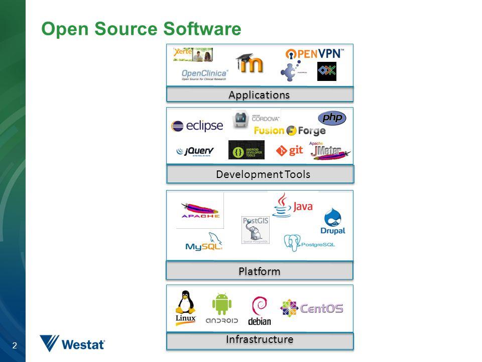 Open Source Software Applications Development Tools Platform