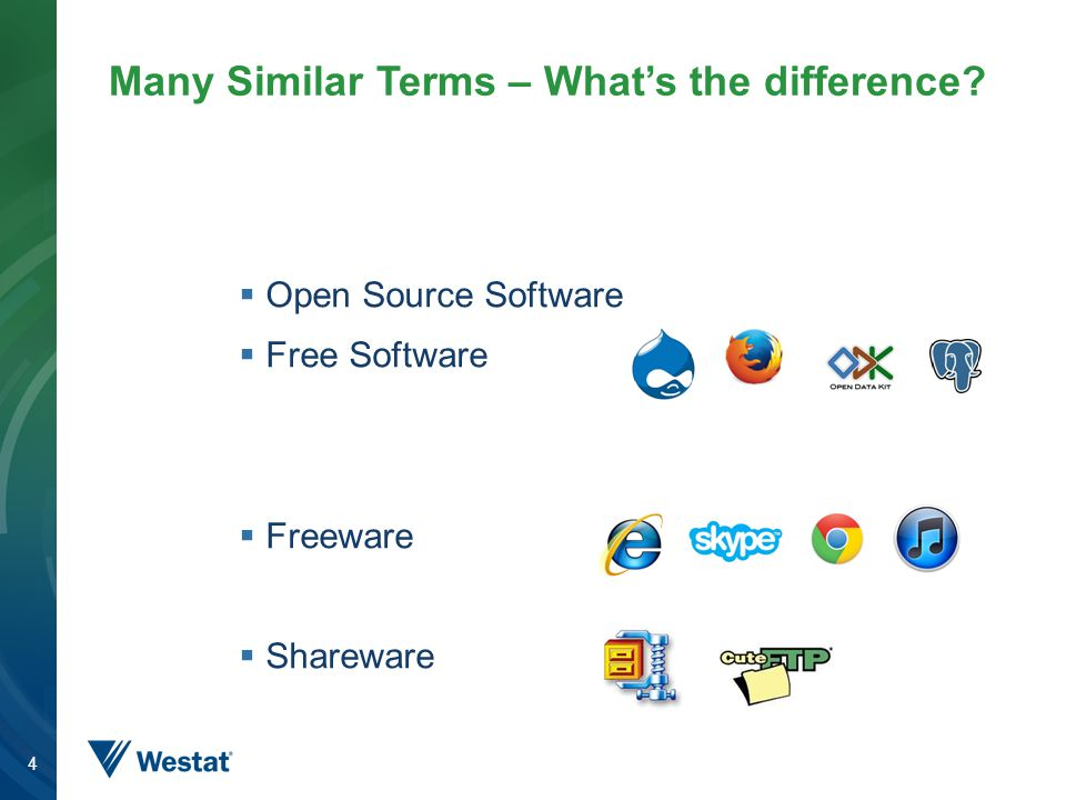 Many Similar Terms – What's the difference