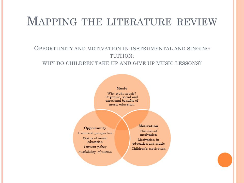 Mapping the literature review Opportunity and motivation in instrumental and singing tuition: why do children take up and give up music lessons