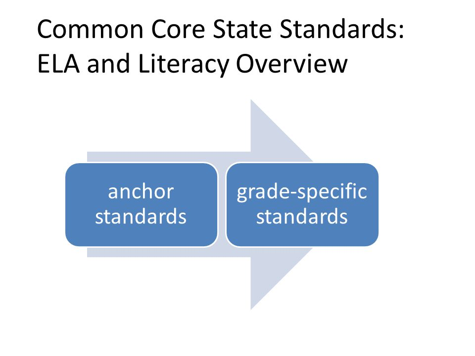 Common Core State Standards: ELA and Literacy Overview