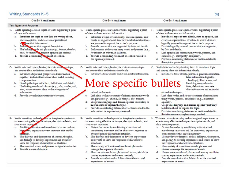 More specific bullets Monroe 2-Orleans BOCES